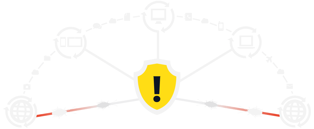 Enterprise Antivirus Solutions