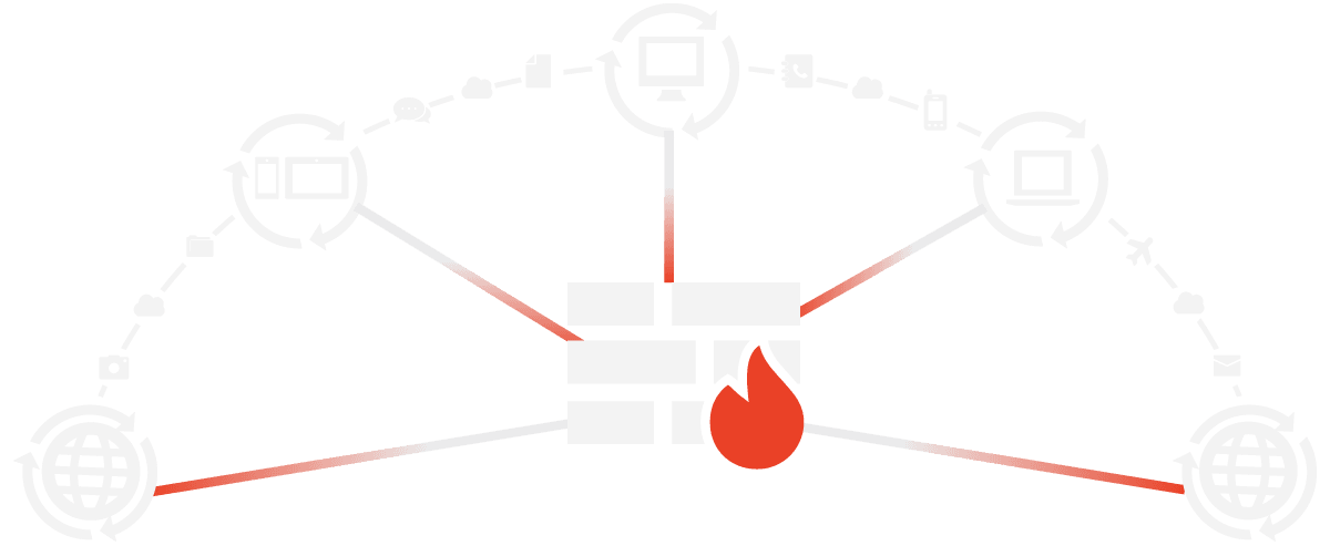 Firewall Security Provider